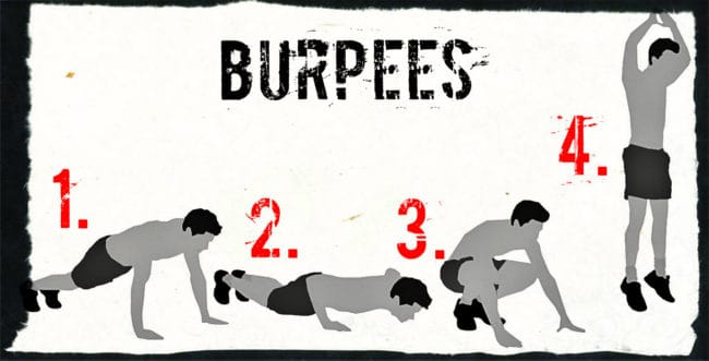 Бёрпи (burpy) - пример упражнения