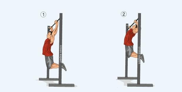 Упражнение баттерфляй-подтягивания