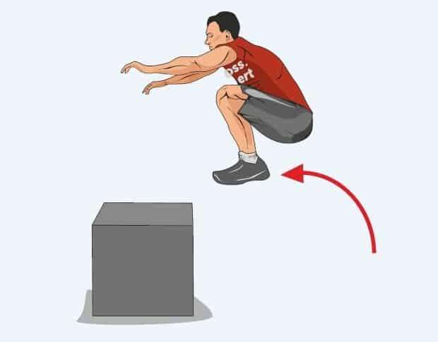 Упражнение прыжки на коробку