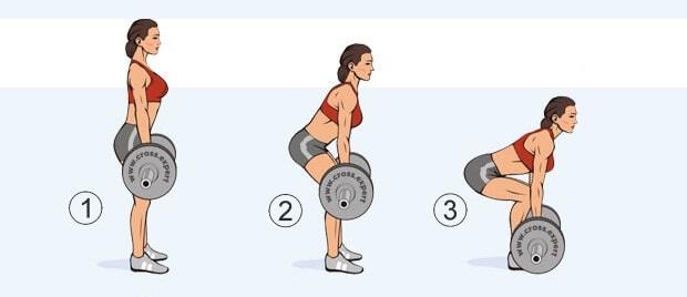 Классический вариант становой тяги