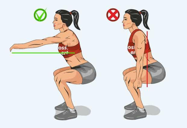 Правильное расположение рук в упражнении