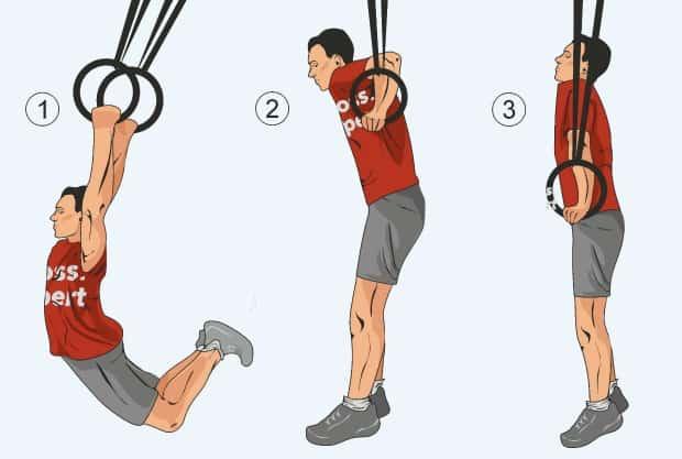 Упражнение выход силой на кольцах