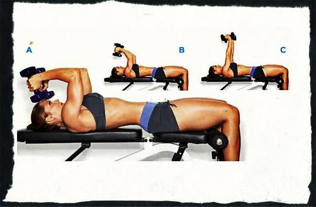 Французский жим лежа с гантелями упражнение