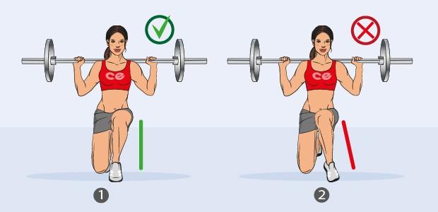 Правильное положение колена относительно ступни