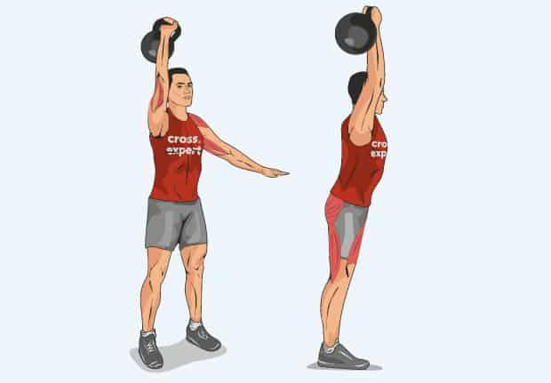 Мышцы, работающие при жимовом швунге гири