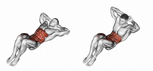 Мышцы, работающие в ситапах