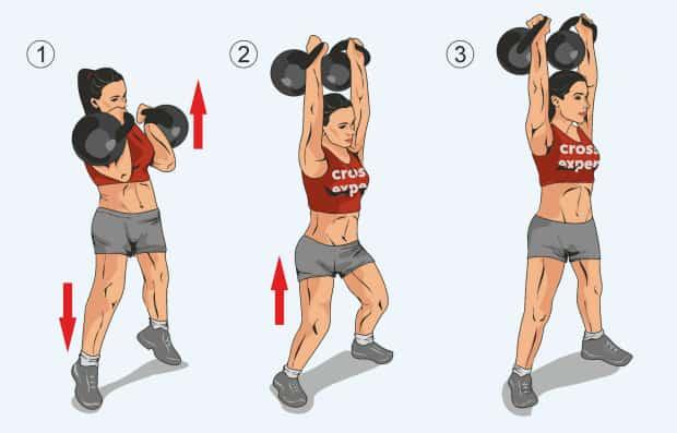 Упражнение толчковый швунг двух гирь