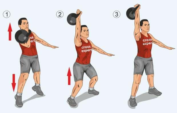 Упражнение толчковый швунг одной гири