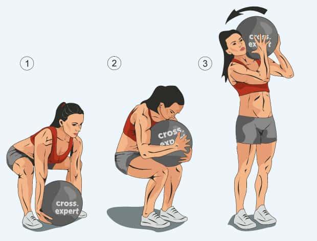 Три фазы броска мяча через плечо