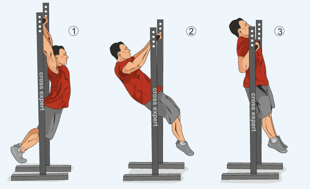 Упражнение подтягивание груди к перекладине