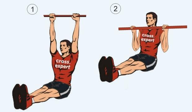 Упражнение подтягивания уголком
