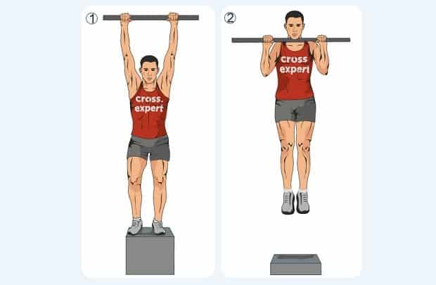 Упражнение прыгающие подтягивания