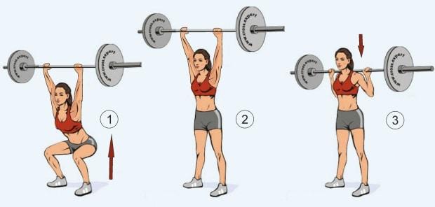 Третья фаза упражнения силовой балансовый рывок штанги