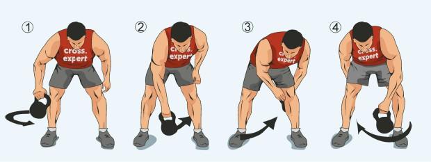 Техника упражнения восьмерка с гирей