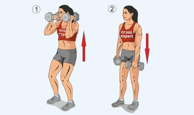 Третья фаза упражнения взятие гантелей с виса на грудь