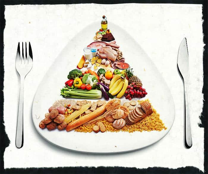 Соотношение белков жиров и углеводов