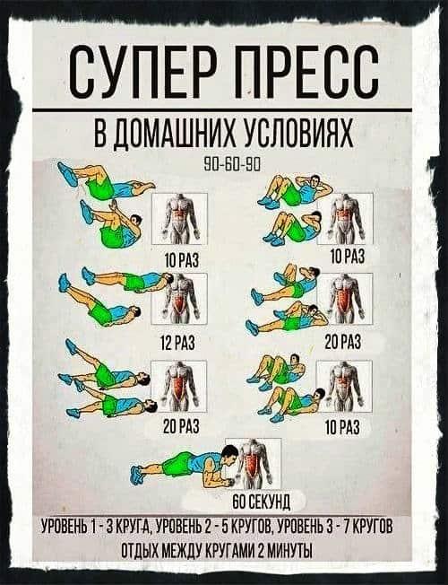 Упражнения дома отзывы о рено лагуна