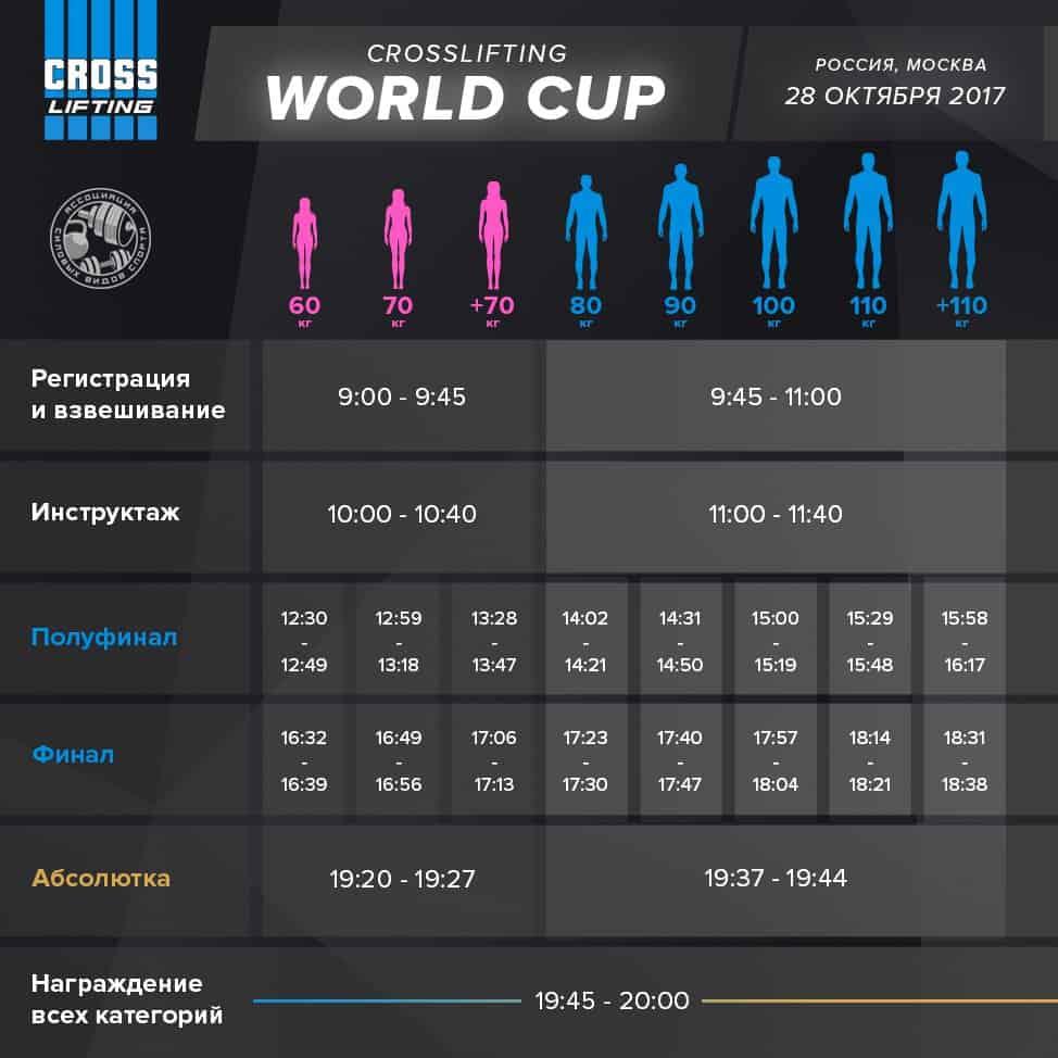 Программа соревнований