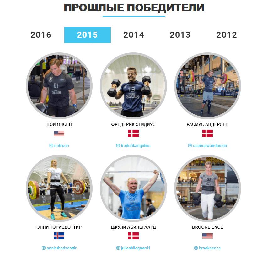 Победители 2015