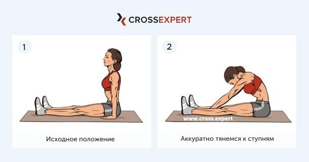 2 фазы растяжки спины