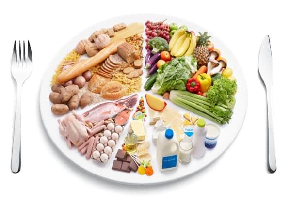 Изменение плана питания для разгона метаболизма