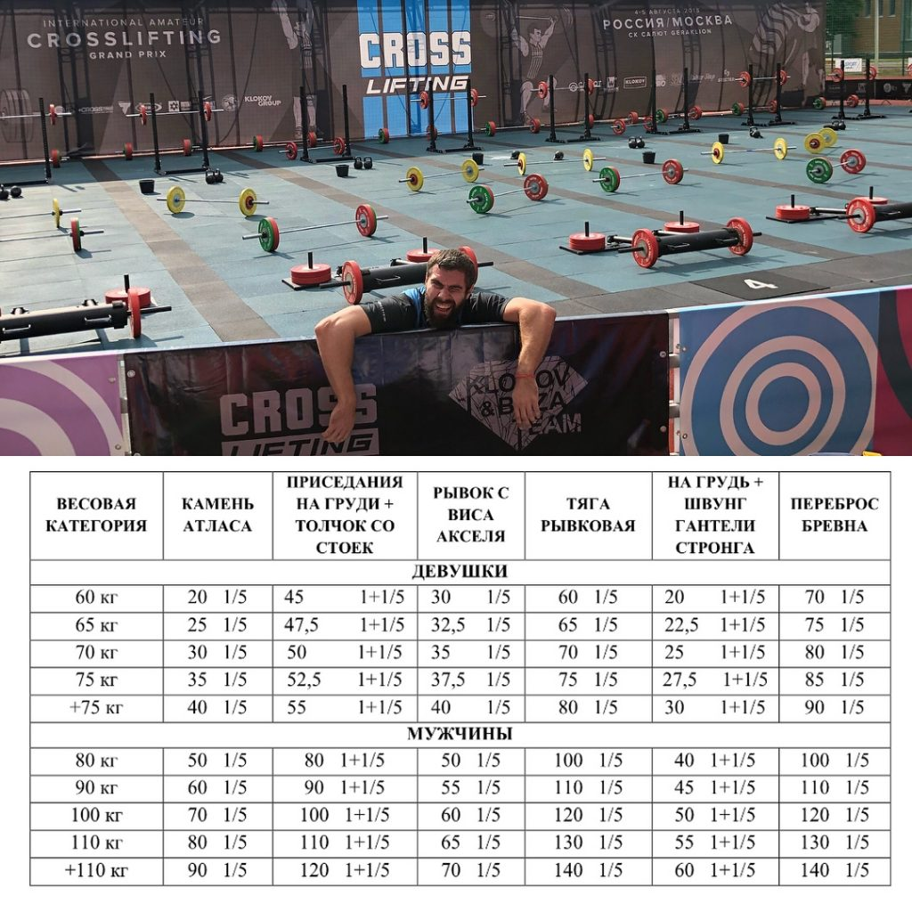Финальные задания Crosslifting Grand Prix