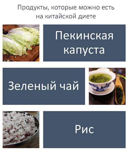 Продукты на китайской диете