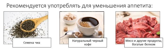 Продукты, которые помогут уменьшить аппетит