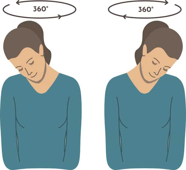 Вращение шеи на 360 градусов
