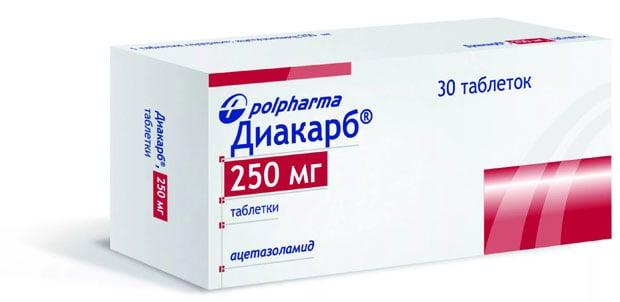 Лекарство Диакарб