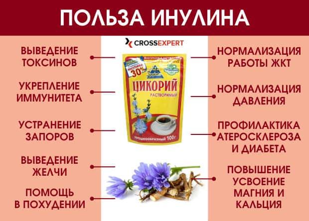польза инулина
