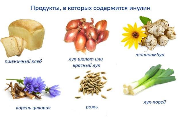 Содержание инулина в продуктах