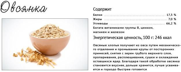 КБЖУ овсянки