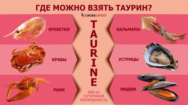 источники таурина