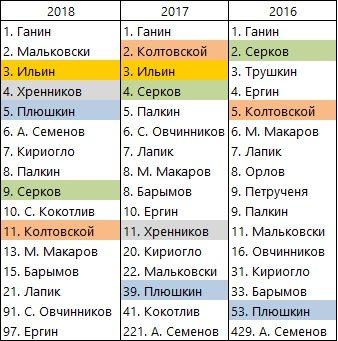 Open16_18-men-Rus