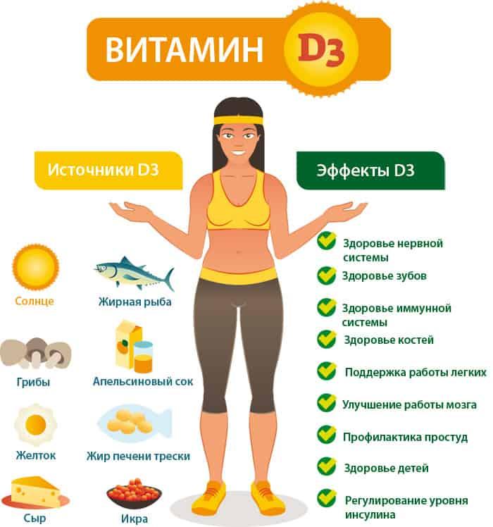 Свойства и продукты с Д3