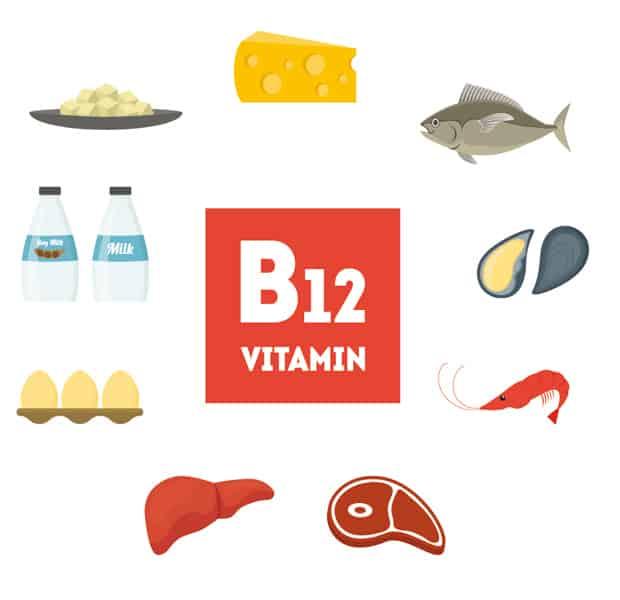 Продукты с витамином Б12