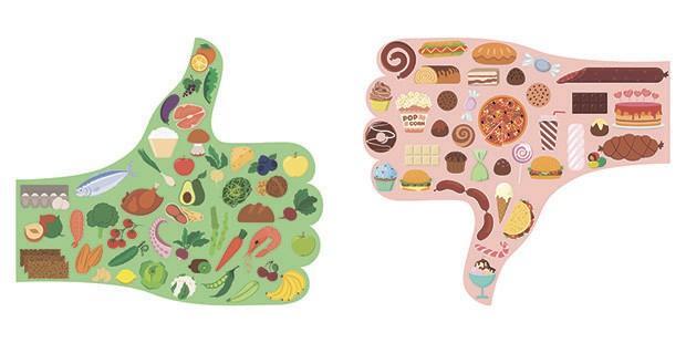 Полезные и вредные продукты питания для ЗОЖ