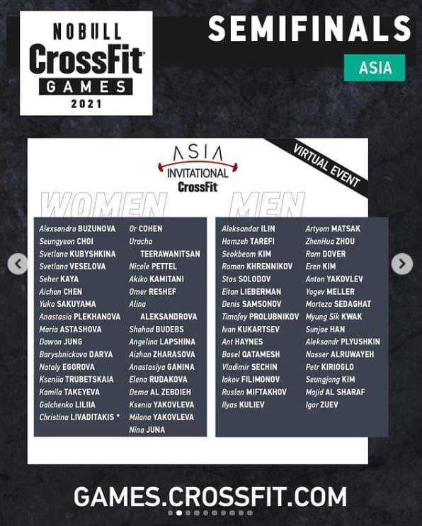Полуфиналисты Азия