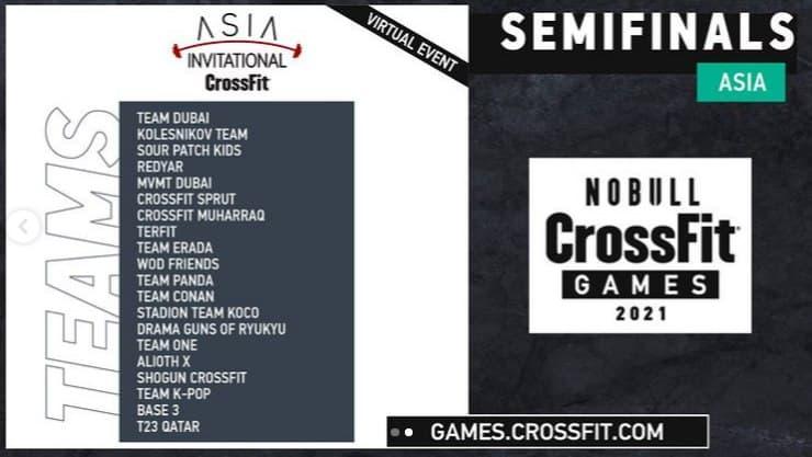 Российские команды на CrossFit Games