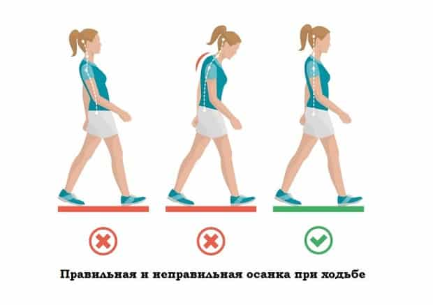 правильная осанка при ходьбе